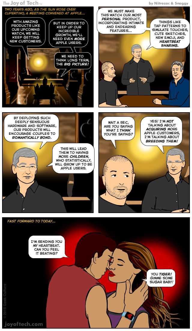 Apple Watch plan secret
