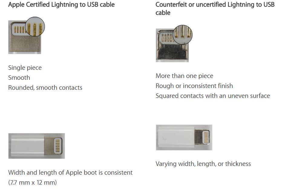 Cum deosebesc un cablu Lightning adevarat de unul fals 1