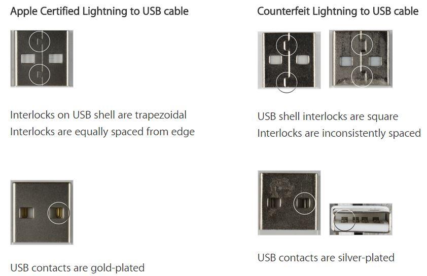 Cum deosebesc un cablu Lightning adevarat de unul fals 3