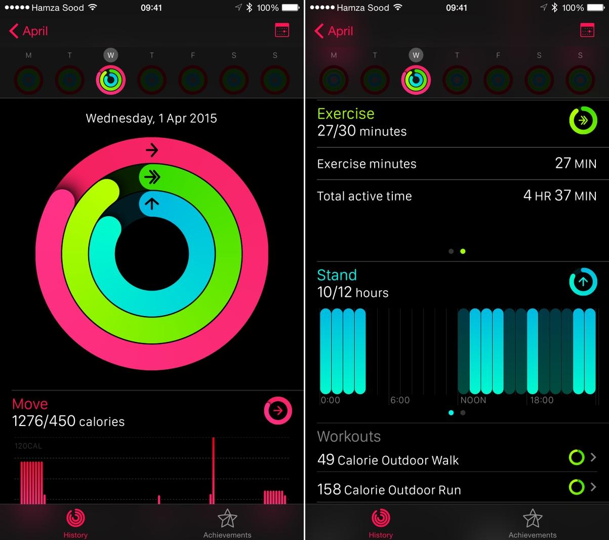 iOS 8.2 Activity
