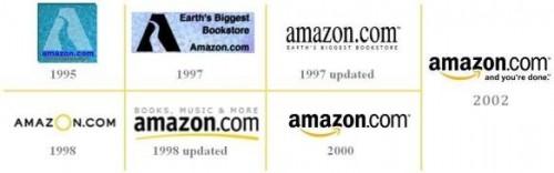 Amazon evolutie logo - iDevice.ro