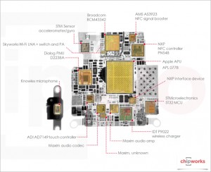 Apple Watch chip S1 secrete - iDevice.ro