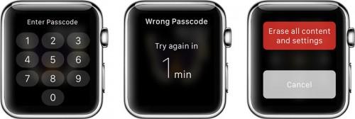 Apple Watch furat