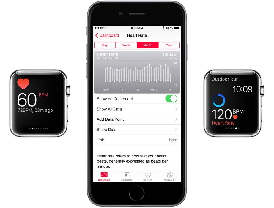 Apple Watch masurare batai inima Watch OS 1.0.1