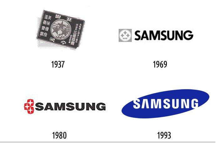 Samsung evolutie logo - iDevice.ro