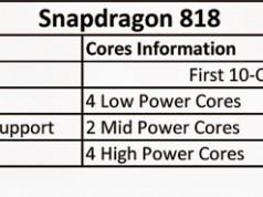 Snapdragon 818 procesor 10 nuclee