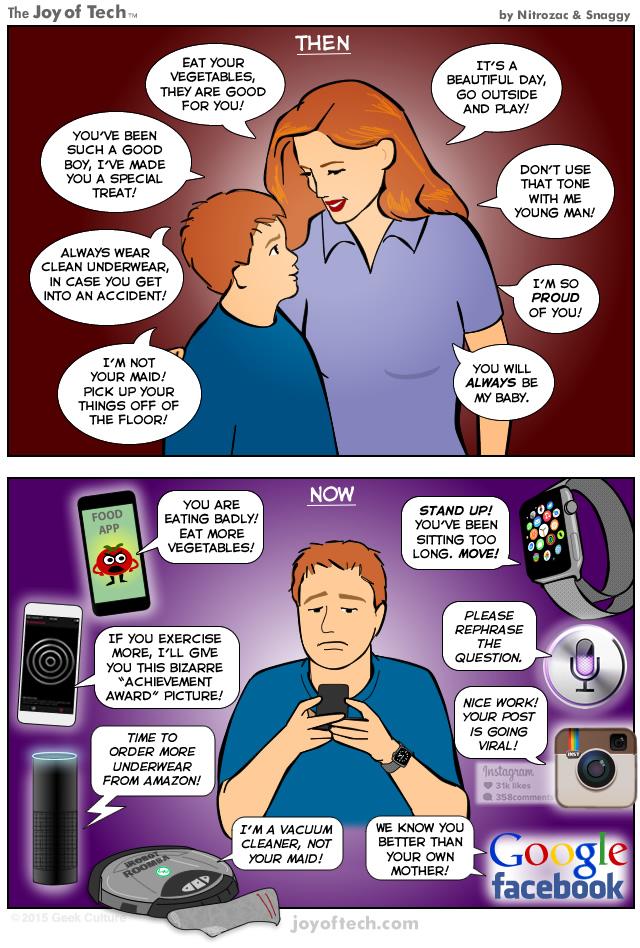 Tehnologia, mama tuturor