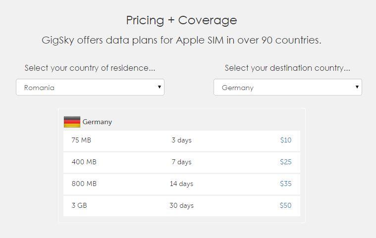 Apple SIM GigSky