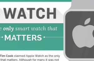 Apple Watch conteaza infografic 1
