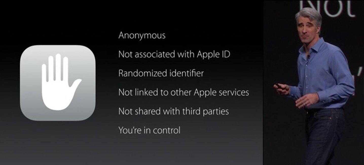 aplicatii anonime