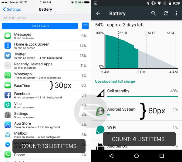 iOS 9 vs Android M spatiu irosit ecran 1