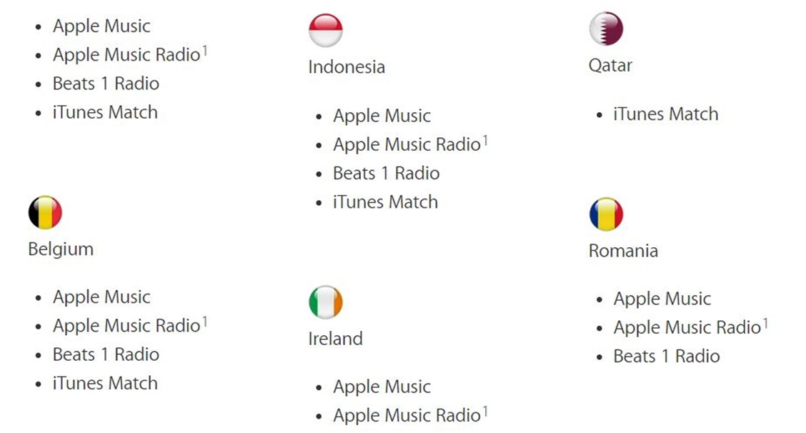 Apple Music Romania iTunes Match