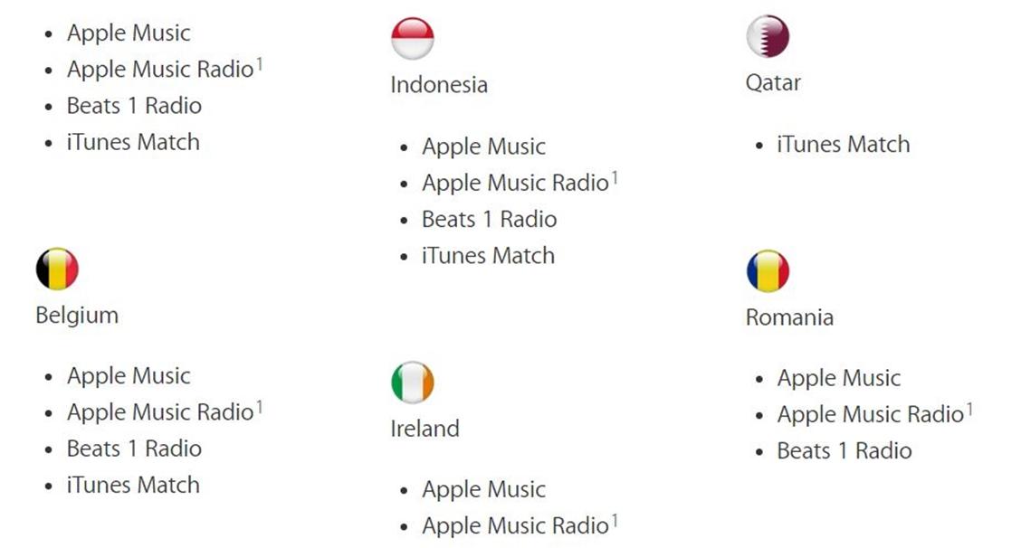 Apple Music Romania iTunes Match