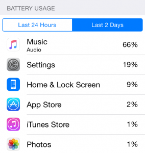 Apple Music consum baterie iOS 8.4