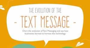 evolutie mesaje text