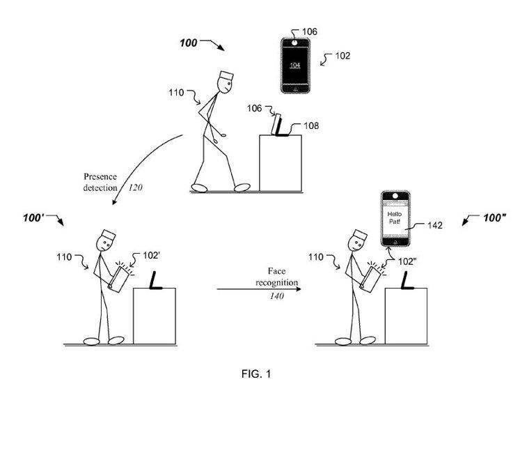 iPhone deblocare selfie