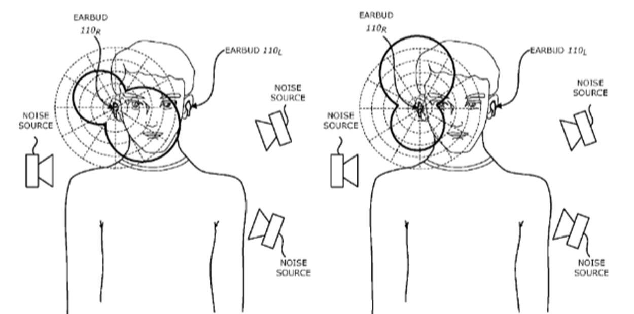 Apple Earburds brevet inventie