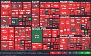 Apple PR bursa actiuni