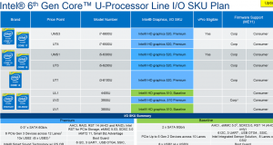 Intel Skylake MacBook Air