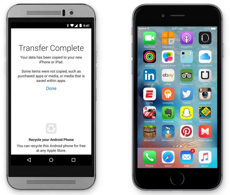 Apple Move to iOS