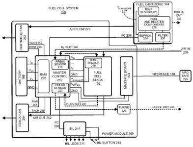 Apple celula energetica Mac