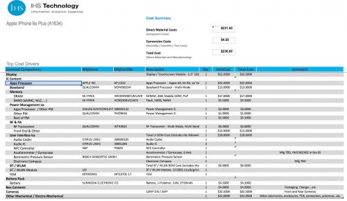 Cost productie iPhone 6S si iPhone 6S Plus 1