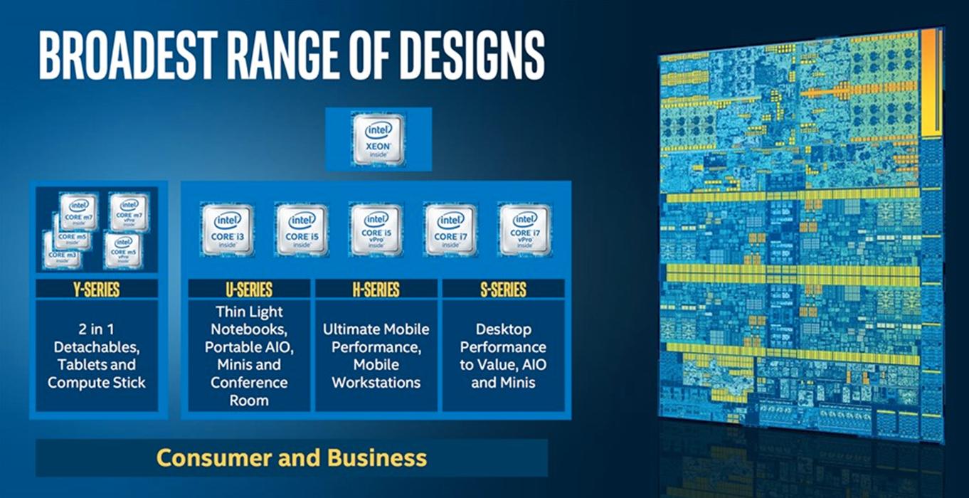 Intel Skylake specificatii noi