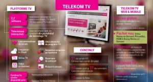 Telekom Romania realizari 2014 - 2015