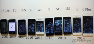 crestere preturi iphone 7 ani