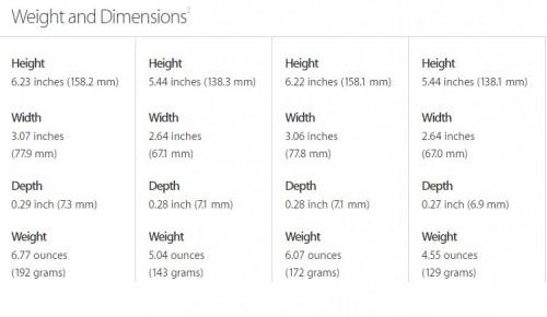 diferente iPhone 6S iPhone 6 design