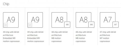 diferente iPhone 6S iPhone 6 hardware