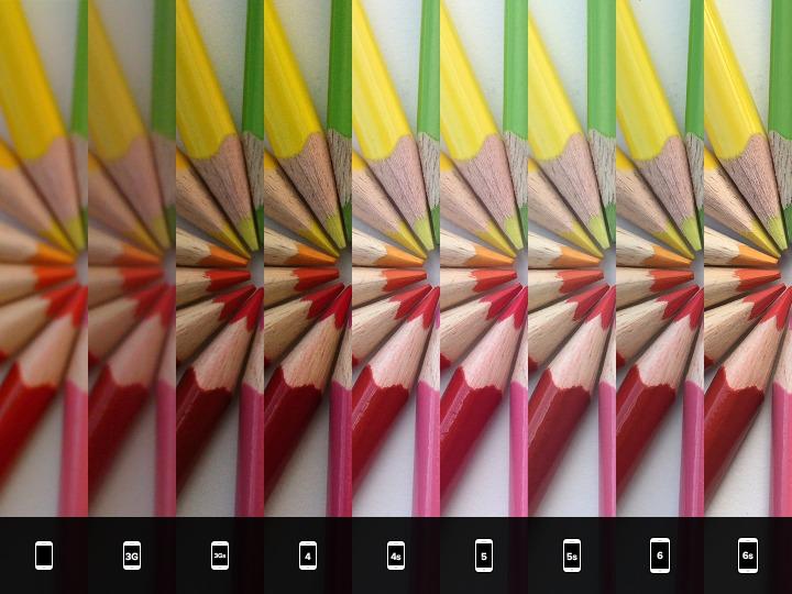evolutie camera iPhone