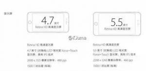 iPhone 6S 6S Plus pixeli per inch