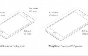 iPhone 6S 7.1mm iPhone 6S Plus 7.3mm