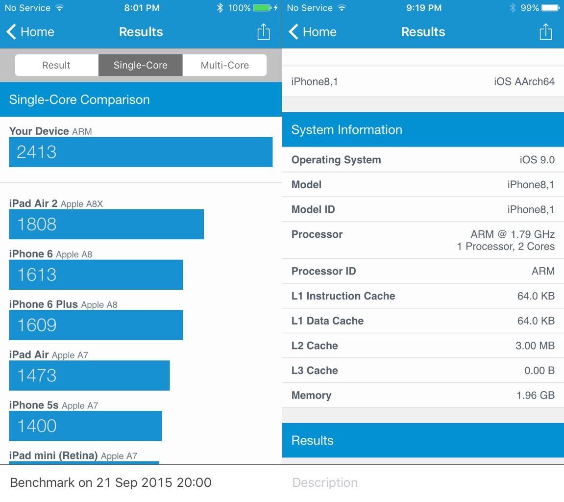 iPhone 6S procesor dual-core 1.8 GHz benchmark