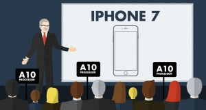 iPhone 7 chip A10 procesor 6 nuclee