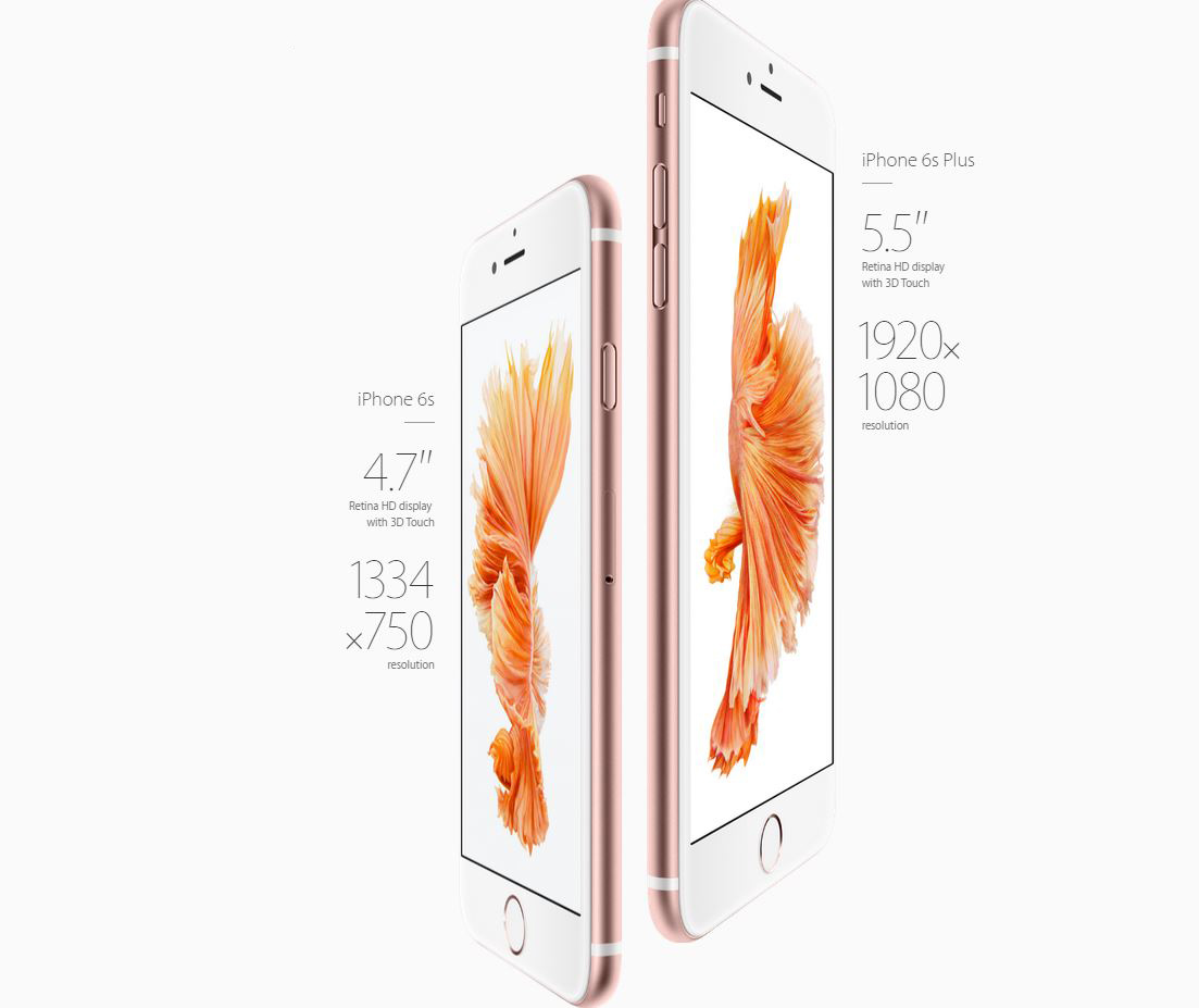 rezolutie ecran iPhone 6S