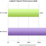 Microsoft Surface Pro este de 2 ori mai rapid decat MacBook Pro 2
