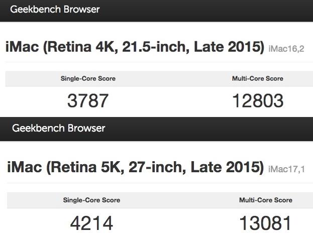 iMac 4K si 5K performante benchmark