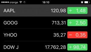 Aplicatie Bursa investitii proaste