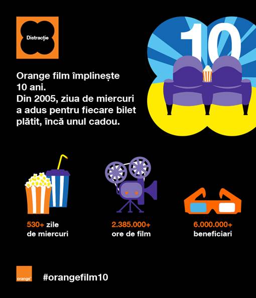 Orange Film aniversare 10 ani