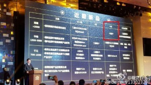 Samsung Galaxy S7 lansare martie