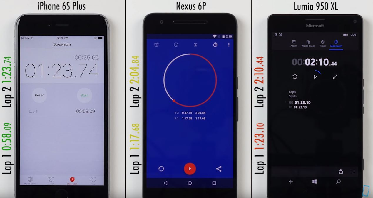 iPhone 6S Plus e mai rapid ca Nexus 6P si Lumia 950 XL