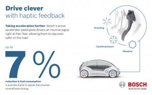 Bosch pedala masina inteligenta 1