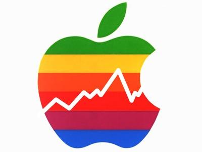 actiuni bursa Apple pret