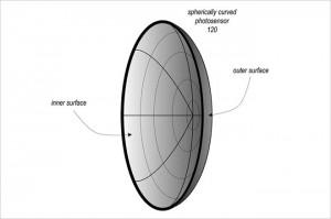 camera sferica iPhone