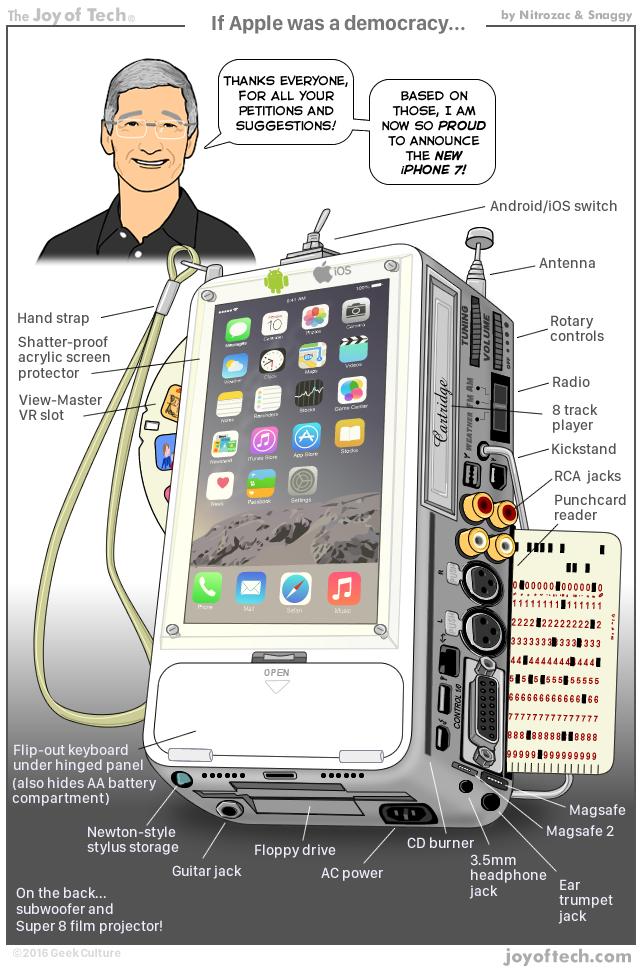 cum ar putea arata iPhone 7