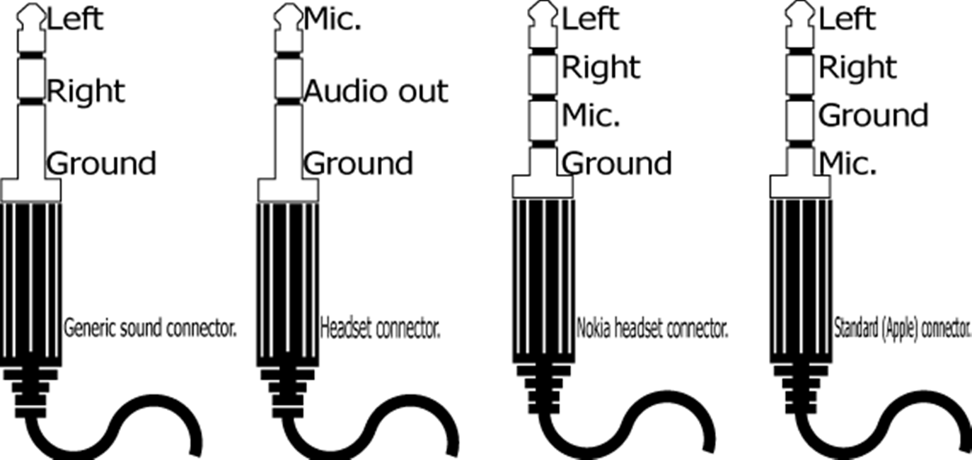 3.5mm Audio Plug Wiring - Schematics Online on