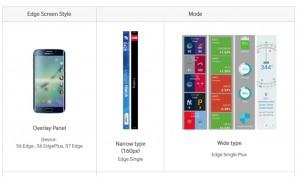 Samsung Galaxy S7 confirmat Samsung
