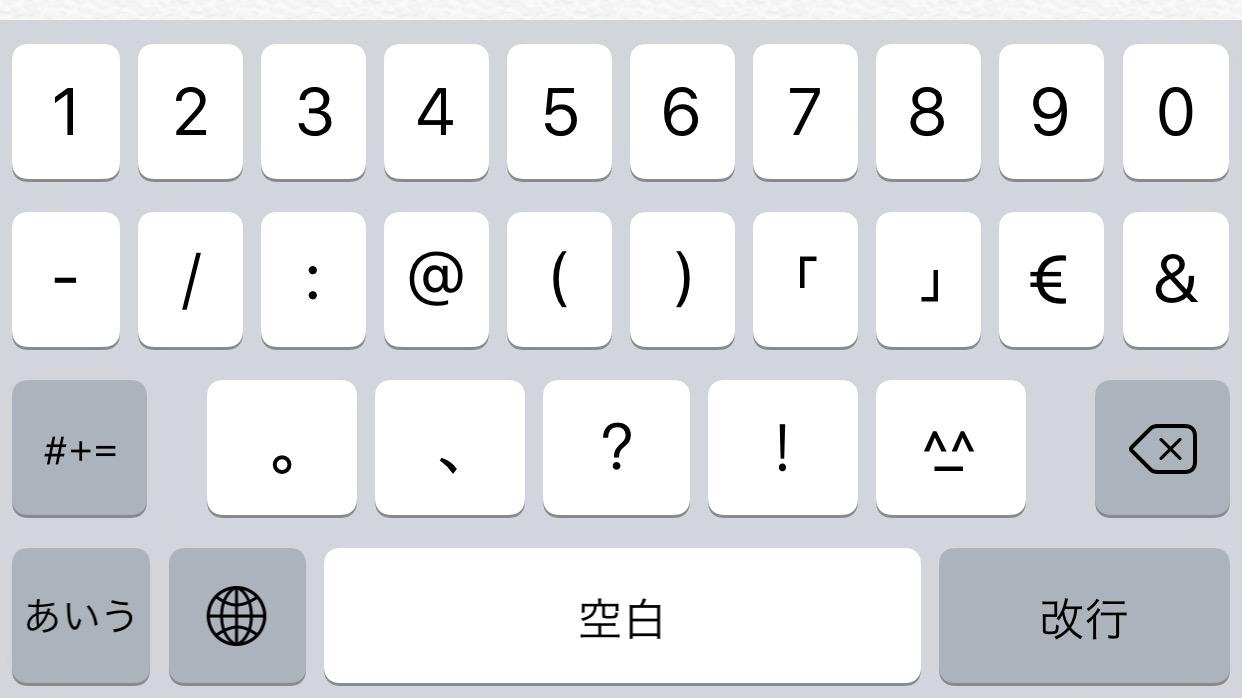 Tastatura secreta emoji iPhone 3